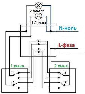 Схема подключения двухклавишного проходного выключателя - tokzamer.ru