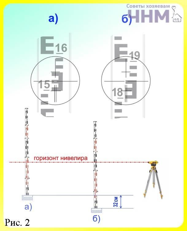 Как правильно пользоваться лазерным оптическим нивелиром?