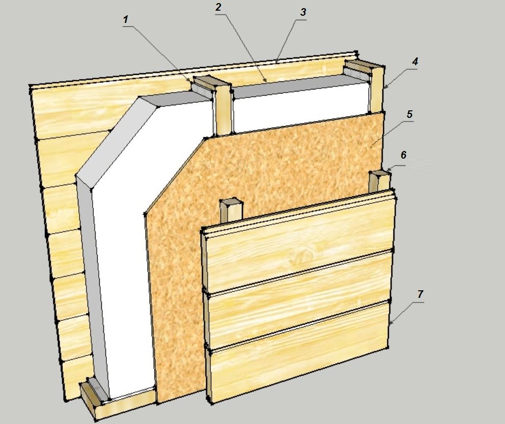 Как утеплить потолок на веранде изнутри