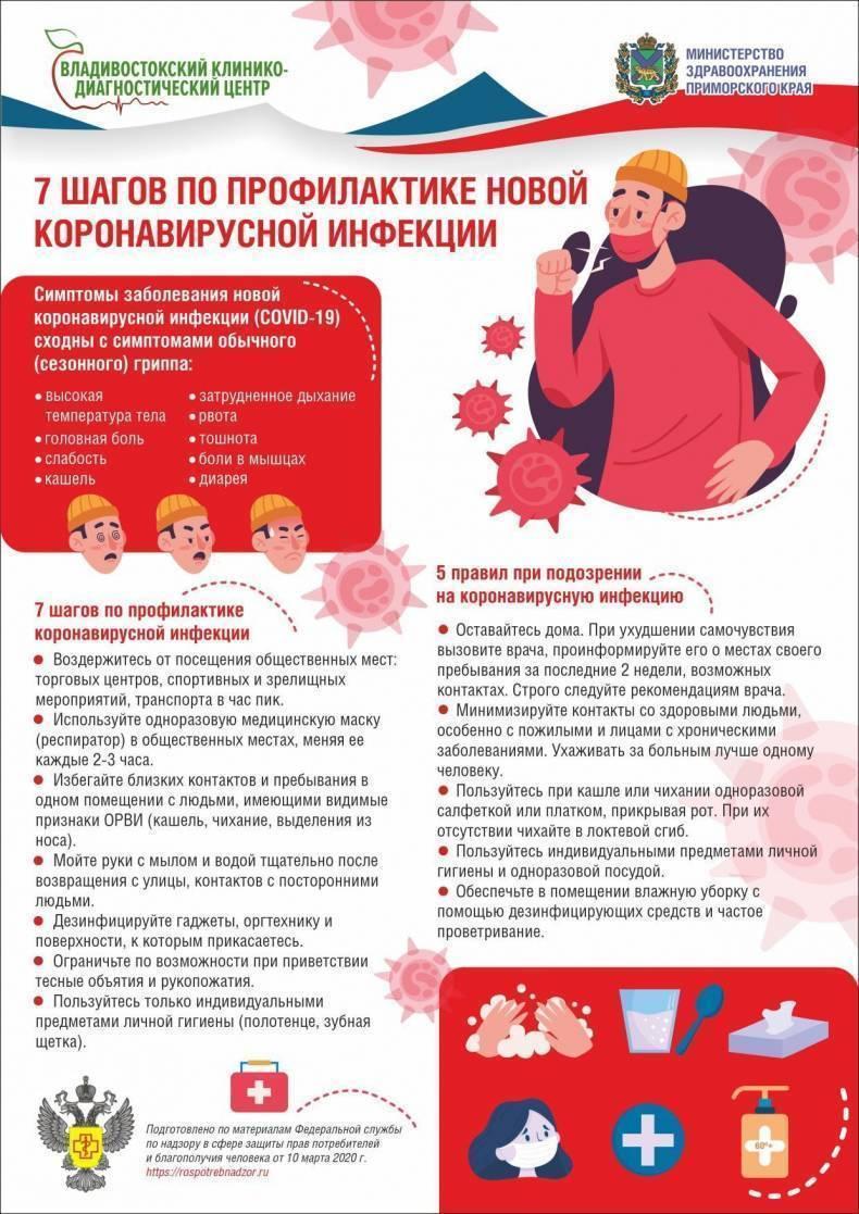 Защита дома от коронавируса