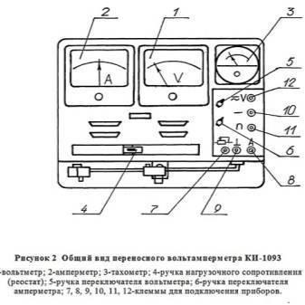 Особенности амперметра переменного тока