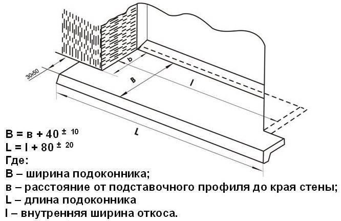 Пошагово на окнах откосы и подоконники: какие материалы применяют для установки, как сделать пластиковую конструкцию своими руками, каким образом поменять и фото