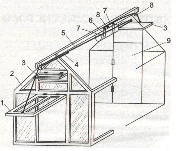 Как и из чего сделать термопривод для теплиц