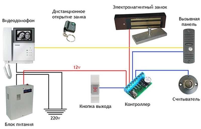 Установка видеодомофона: схема подключения домофона в частном доме. как своими руками подключить видеодомофон с электромеханическим замком?