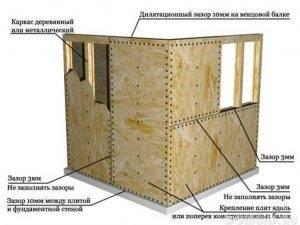 Обшивка стен осб плитой - особенности и способы крепления