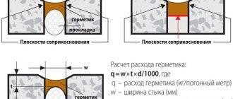 Калькулятор для расчета объема изоляции трубопроводов круглого сечения