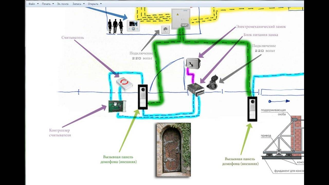Подключение видеодомофона: схема и видео подключения - ремонт220