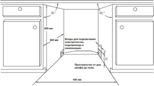 Как встроить посудомоечную машину в кухню и рассчитать фасад