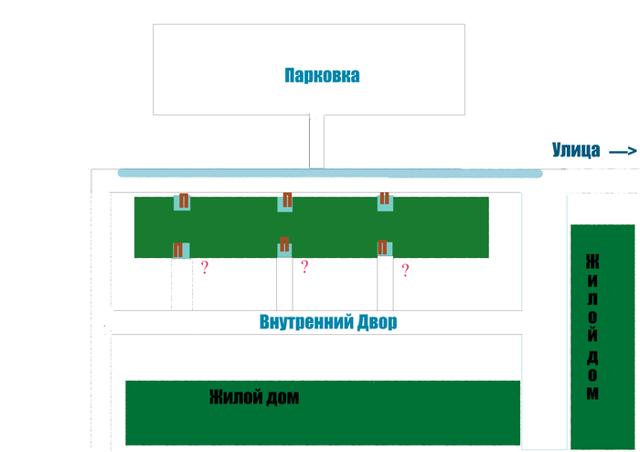 Строительство на дачных участках — основные требования — consultmill — юридические консультации