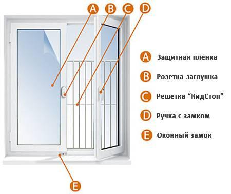 Как правильно выбрать детский замок на пластиковое окно и установить