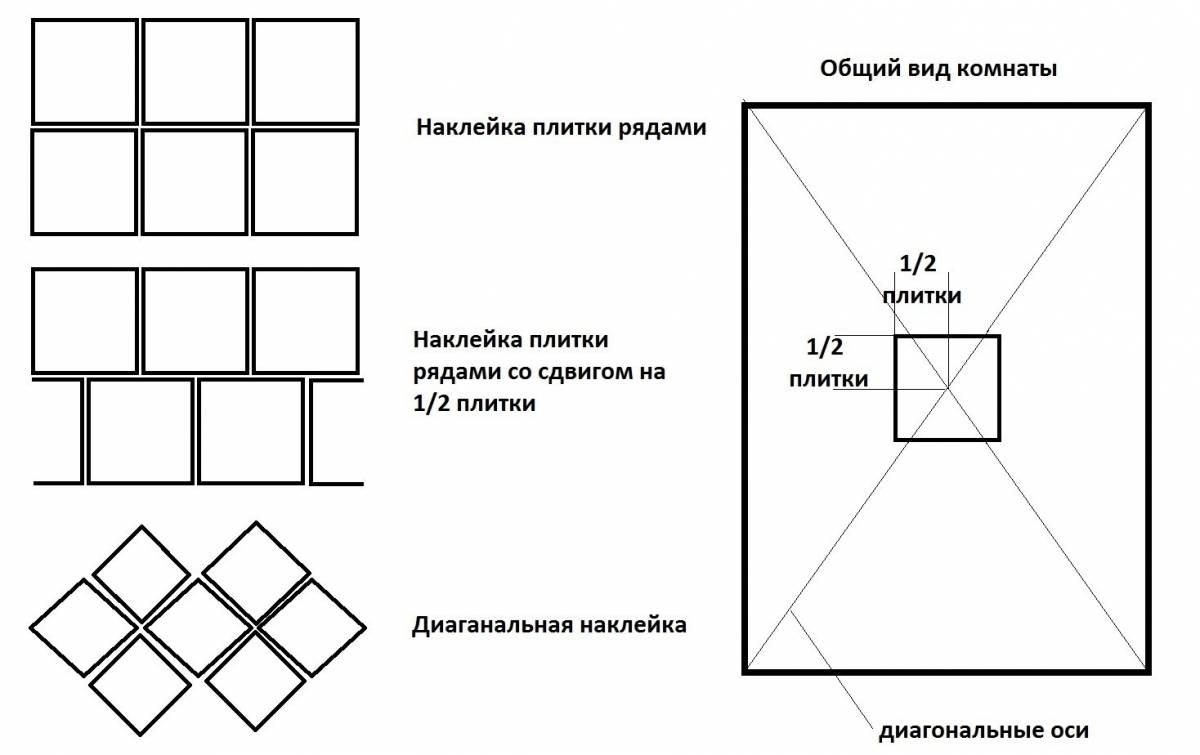 Как поклеить потолочную плитку на неровный потолок из пенопласта на клей и видео