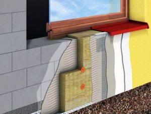 Утепление кирпичного дома снаружи современными методами, как и чем лучше изолировать