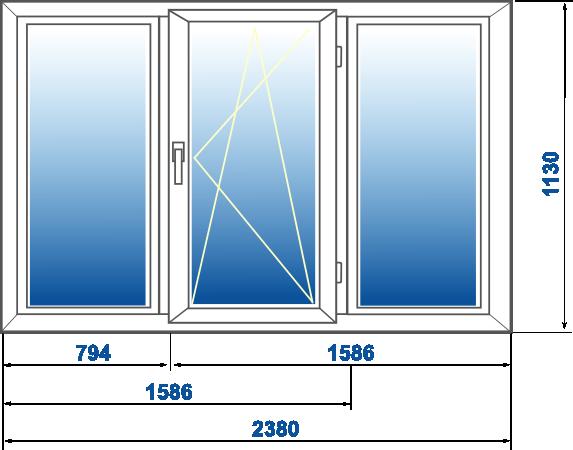 Стандартные размеры окон: нормативные требования