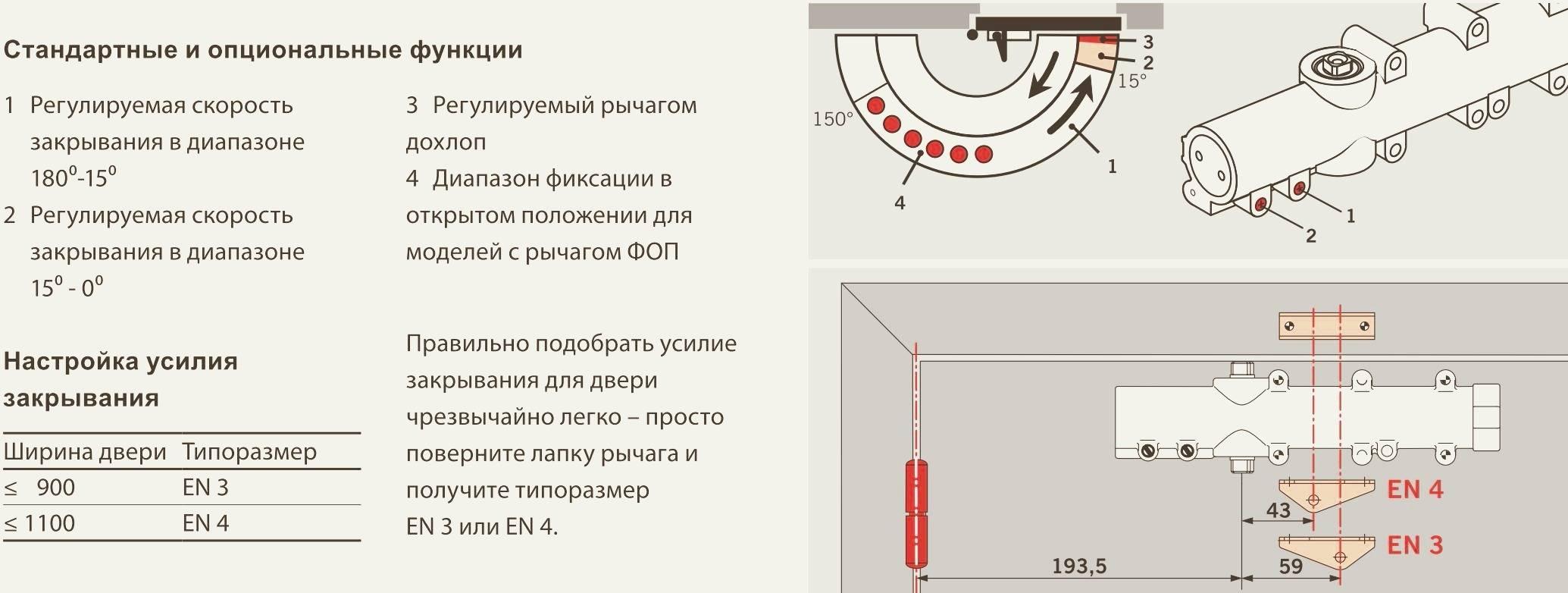 Установка доводчика на дверь: инструкция правильного монтажа своими руками