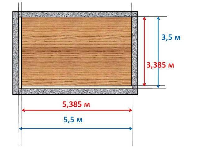 Как утеплить стену гипсокартоном изнутри - инструкция к действию, полезные советы, фото и видео