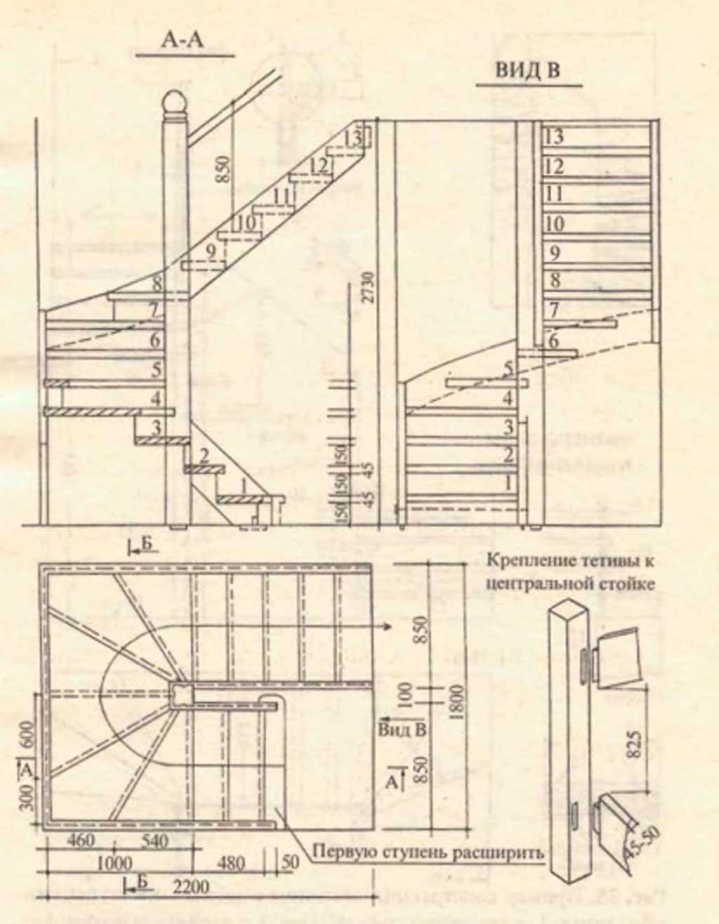 Лестница с забежными ступенями: что это такое, п-образная