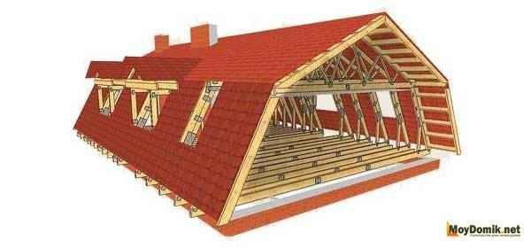 Односкатная крыша своими руками: устройство конструкции, как сделать правильно установку и монтаж стропил, также строительство пошагово мягкой кровли дома?
