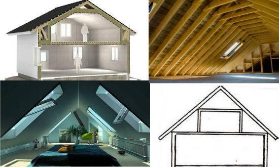 Подробно о проекте мансарды: высота стен, расчет площади, схема, а также советы по планировке мансардного этажа, виды конструкций с фото примерами