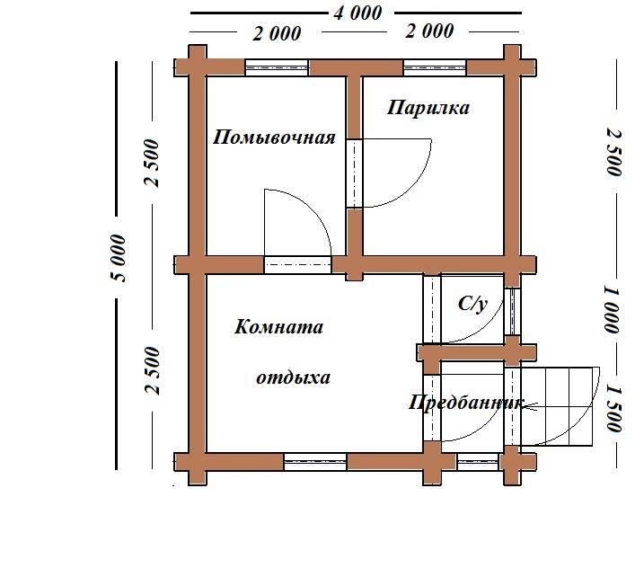 Проект бани 4 на 5: преимущества, особенности составления и примеры   построить баню ру
