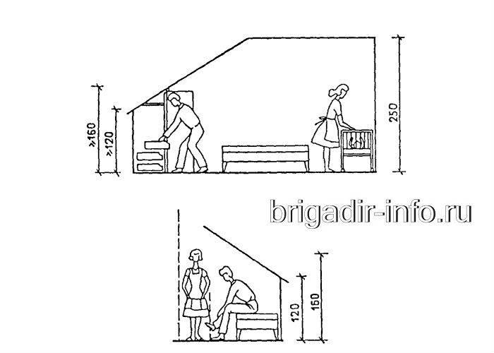 Стандартная высота потолка в квартире: советы по обустройству
