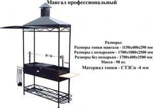 Беседка с мангалом на даче своими руками: как сделать постройку?