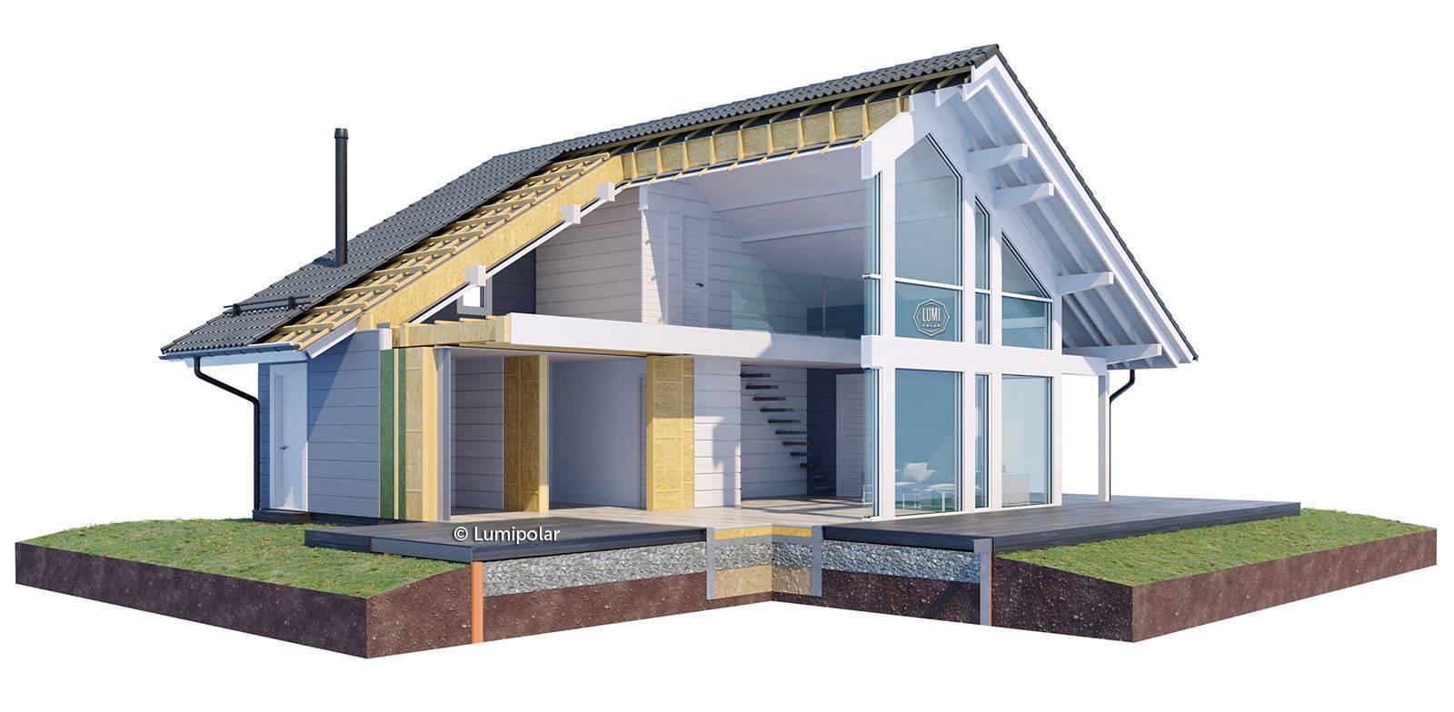 Методы увеличения энергоэффективности каркасного дома