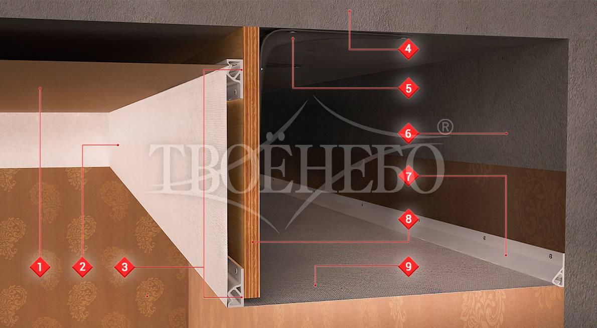 Тканевые натяжные потолки - 80 фото особых материалов и подбор стиля
