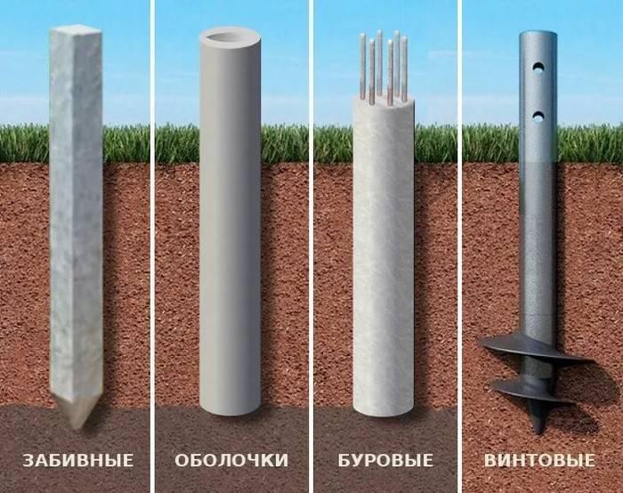Гидроизоляция фундамента: материалы и их применение