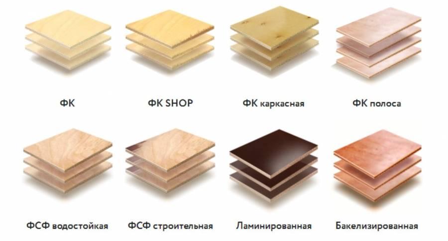 Виды и стандартные размеры фанерных листов - постройки