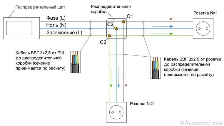 Как обжать интернет кабель в домашних условиях: используем схему