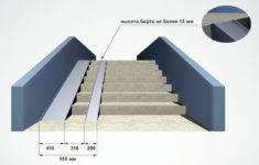 Уклон пандуса для инвалидов: как рассчитать допустимые нормы и градусы по снип