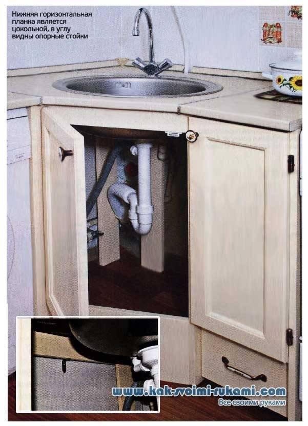 Тумба под раковину на кухню своими руками: необходимые материалы и инструменты для сборки