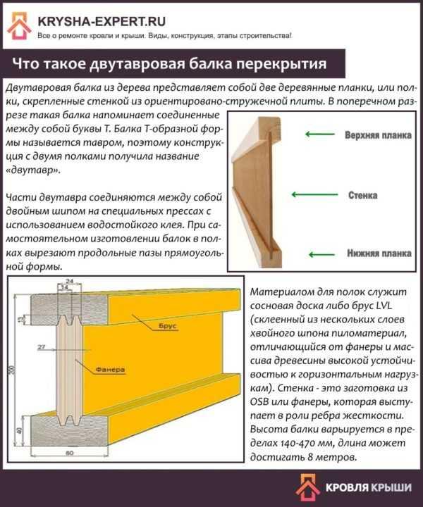 Балки перекрытия деревянные: разновидности конструкций и требования к ним, параметры для расчёта балок