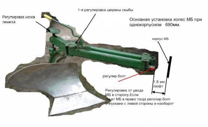 Оборотный плуг для мотоблока: самодельный распашник для мотокультиватора – чертежи с размерами