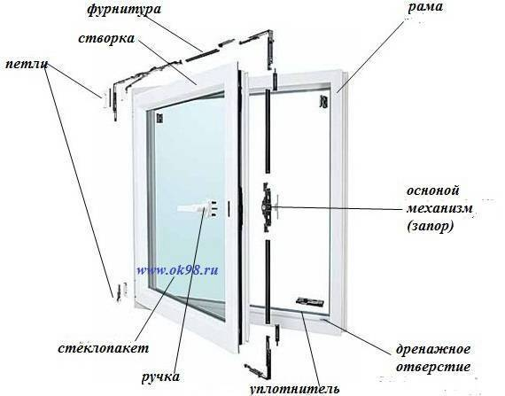 Ламинированные пластиковые окна: виды, преимущества и недостатки, цвета, выбор производителя