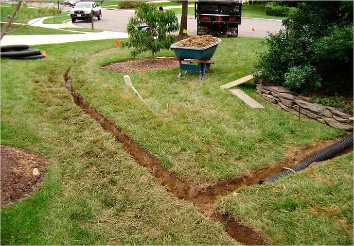 Какой фундамент для дома, если почва суглинок?