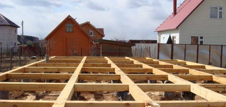 Как обустроить ленточный фундамент для каркасного дома?