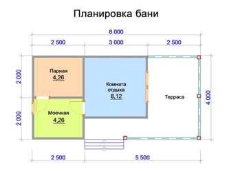 Проект бани 3х4: схема и чертежи с размерами, планировка внутри