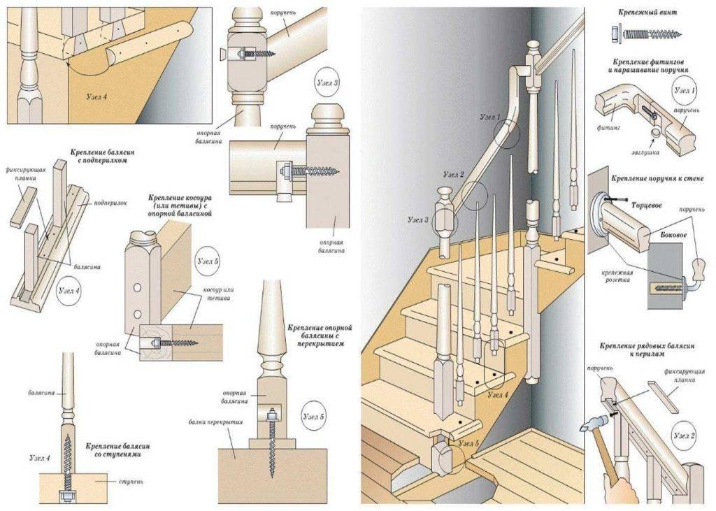 Конструктор лестниц, сборка модульной лестницы: инструкция