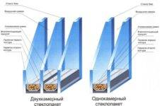 Выбор стеклопакетов. распространенные заблуждения и полезные рекомендации