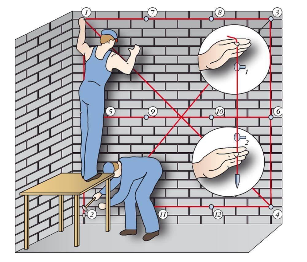 Установка маяков для стяжки пола - 5 вариантов, инструкция!