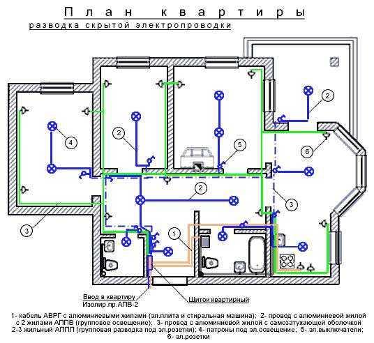 Замена электропроводки в панельном доме по старым каналам без штробления
