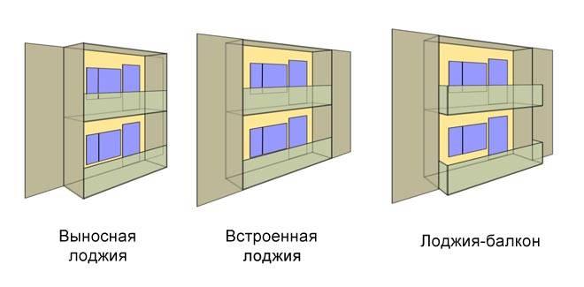Входит ли балкон или лоджия в общую площадь квартиры по закону