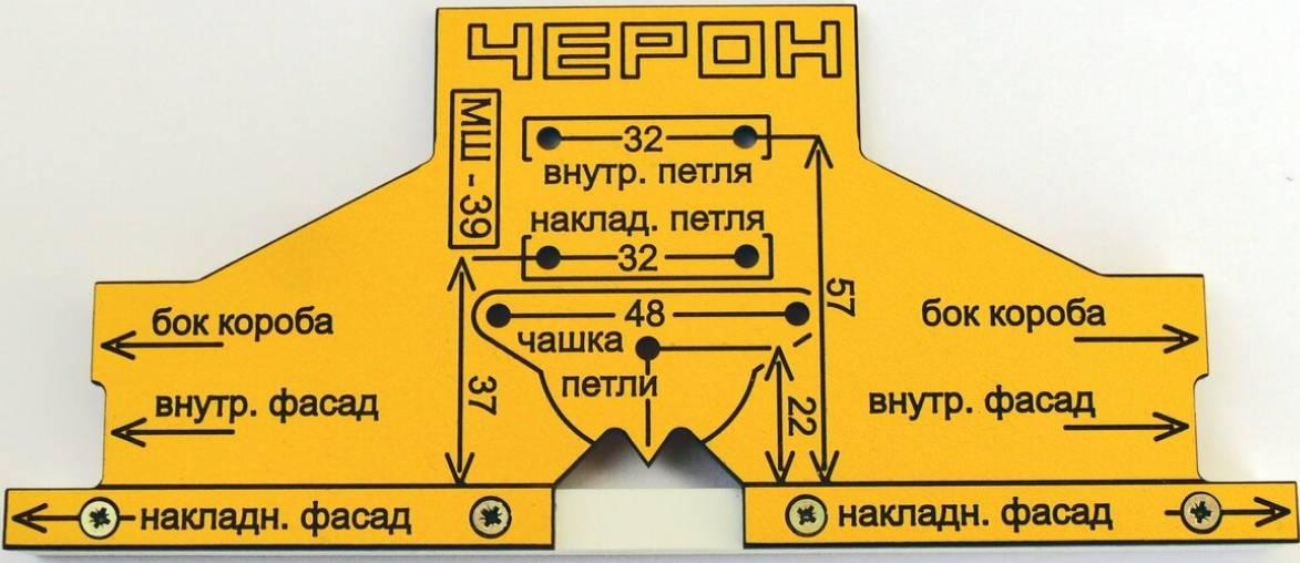 Делаем своими руками кондуктор для сверления отверстий