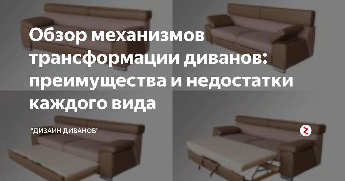 Механизмы трансформации диванов - фото примеров