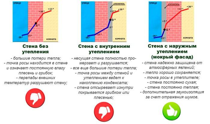 "Пароизоляция ""изоспан"": технические характеристики + инструкция по применению"