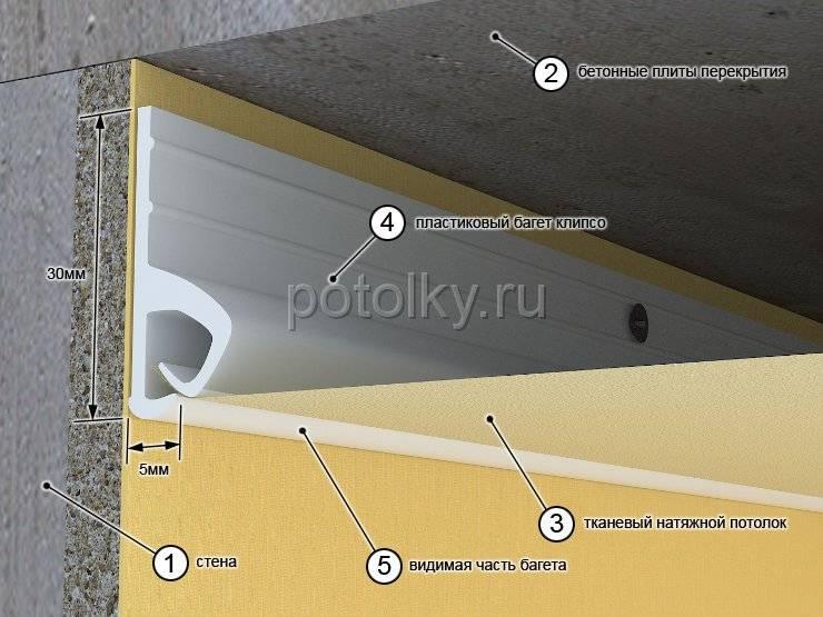 Установка натяжного потолка своими руками (11 фото)