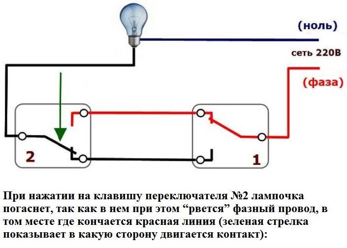 Проходной выключатель: схема подключения на 2 точки наглядно
