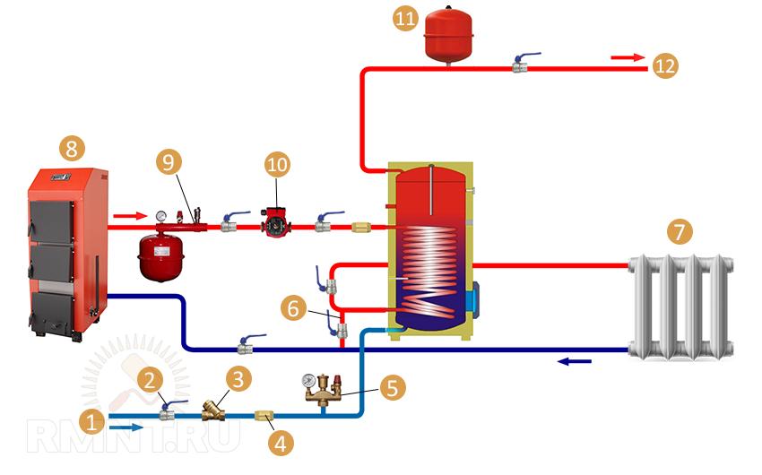 Как выполнить монтаж бойлера косвенного нагрева – виды устройства и способы монтажа