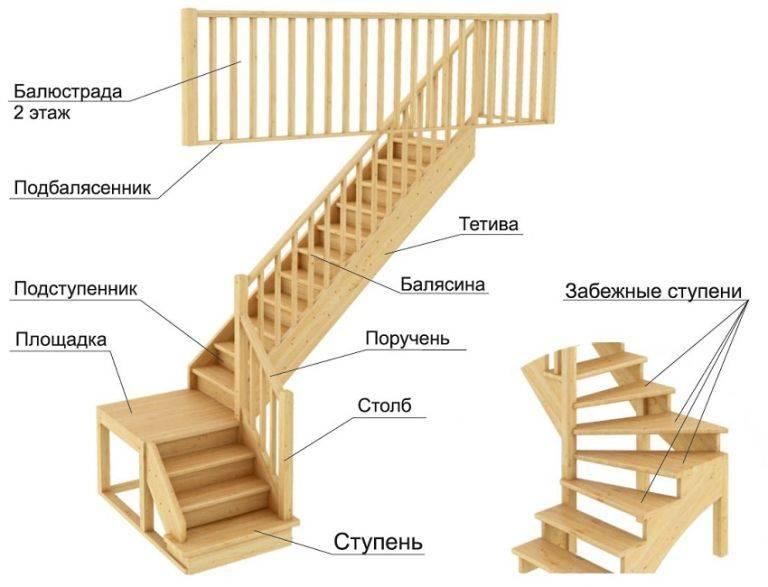 Лестница на второй этаж своими руками из дерева с поворотом на 90: правильный расчет и монтажные работы
